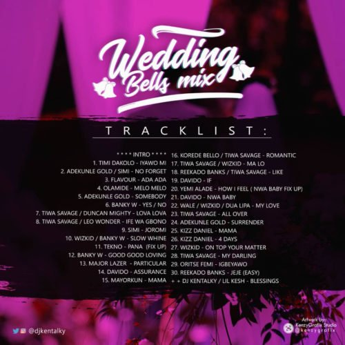 DJ Kentalky – Wedding Bells Mix artwork